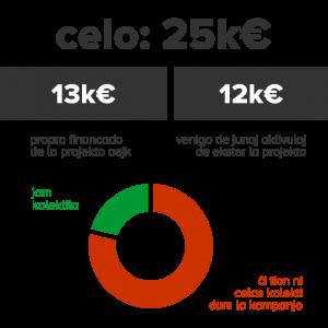 infografiko-monkolektado